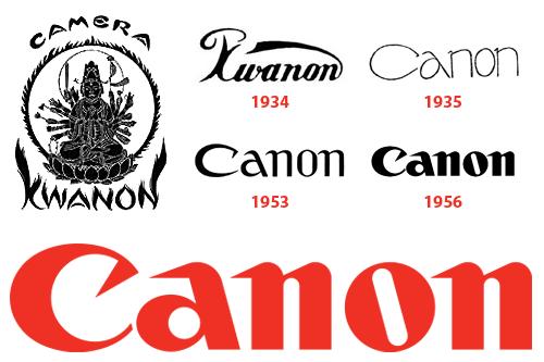 Evolution of the Canon logo