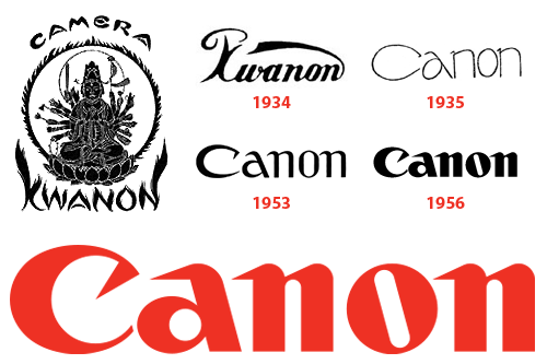 Evolution of the Canon logo