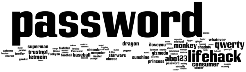 Most common passwords in the Gawker database | halfblog net