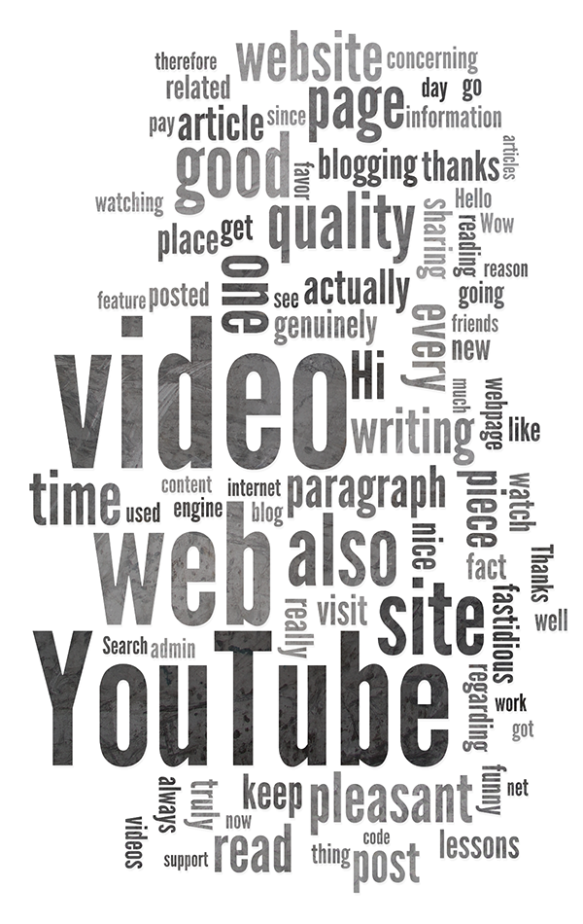 Spam comments word cloud