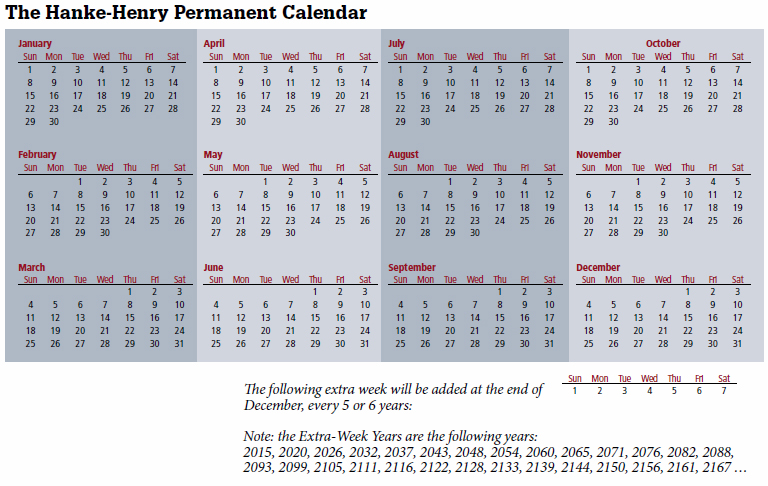 The Hanke-Henry Permanent Calendar