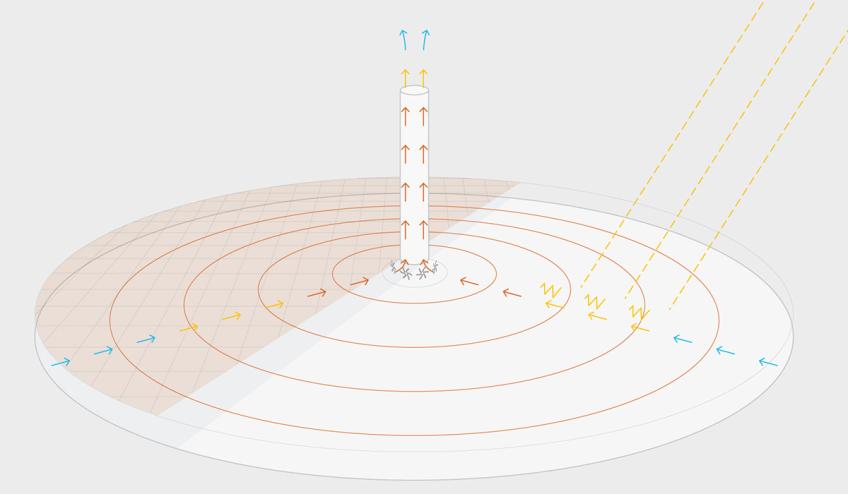 Solar Updraft Tower — diagram