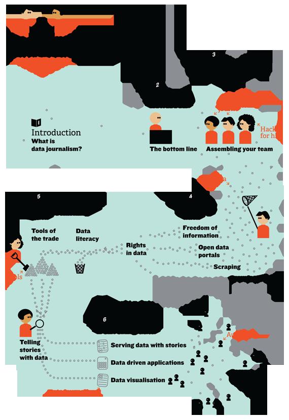 Data Journalism Handbook overview infographic