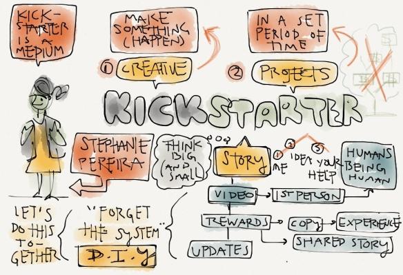 The Kickstarter model