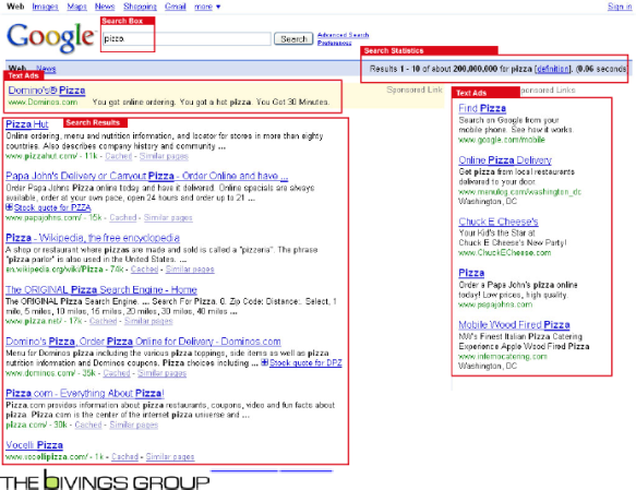 Google results for 'Pizza' — 2008