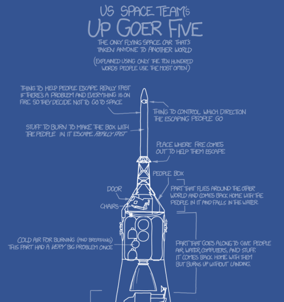Xkcd infographic money