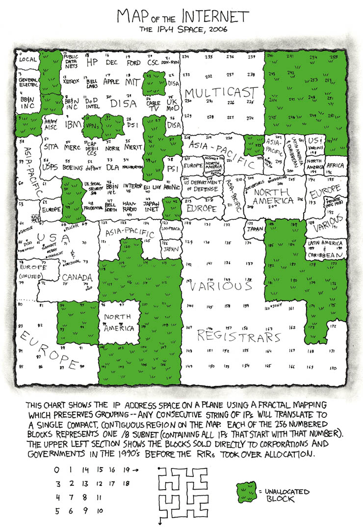 xkcd 195 map of the internet xkcd circuit diagram readingrat net xkcd wiring diagram at fashall.co